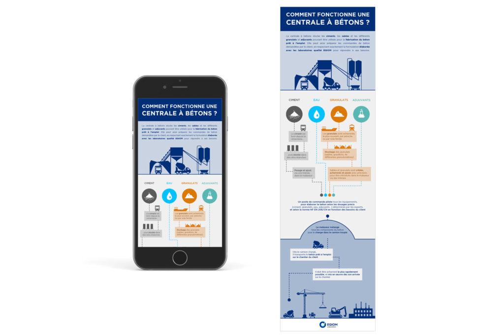 Création Pixeles : Infographie sur la construction